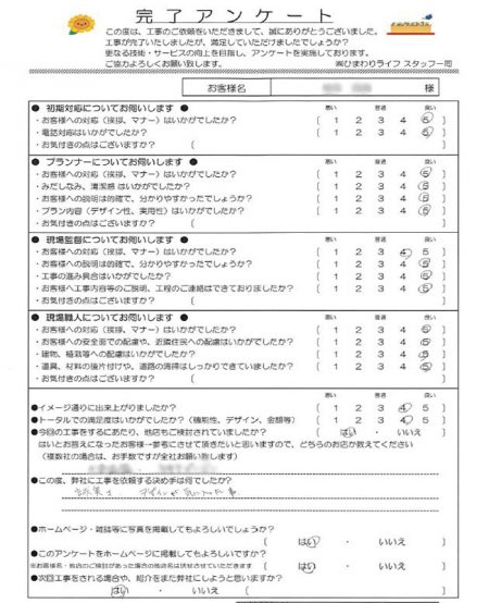 神戸市西区櫨谷町の評判